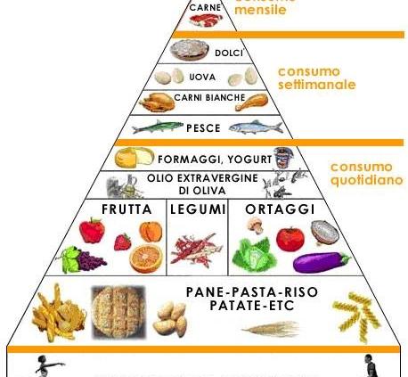 Marco Perugini | fitness trainer wellness consultant personal trainer Nutrizione alimentazione